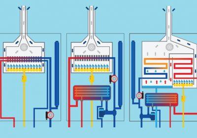 caldaia-a-condensazione-prezzo-prezzi-caldaie-a-condensazione-gruppo-fondiario-italia_800x509